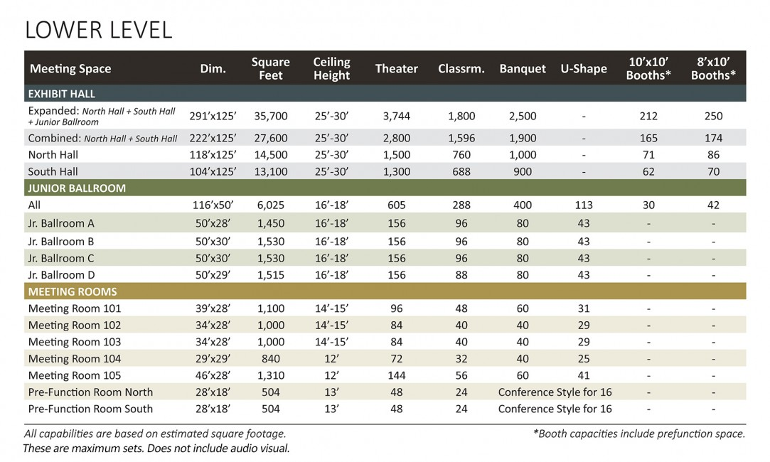 Capacity Chart - Lower Level