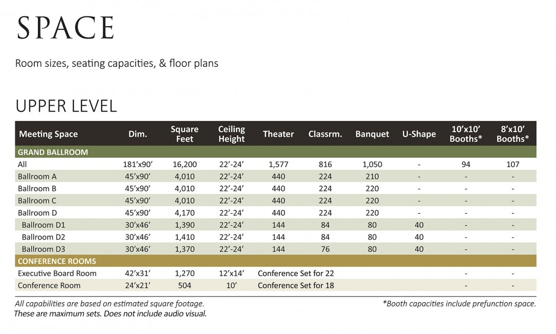 Capacity Chart - Upper Level